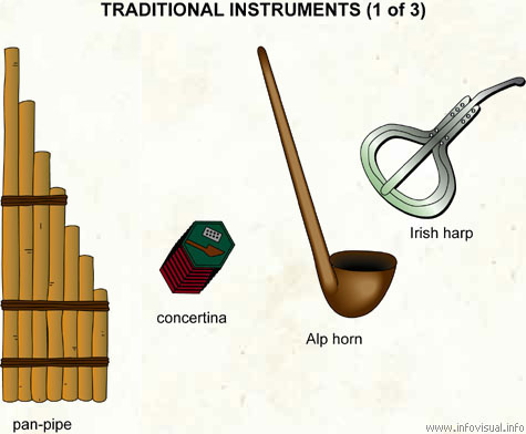 Traditional instruments (1 of 3)