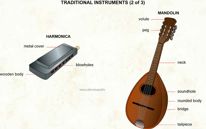 Traditional instruments (2 of 3)