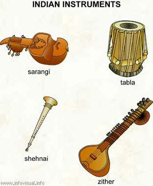 Indian instruments - Visual Dictionary