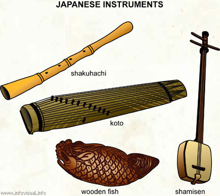 Japanese instruments