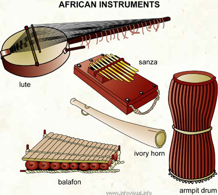 African instruments - Visual Dictionary