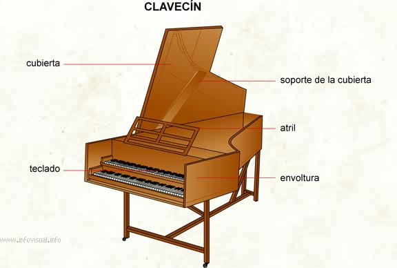 Clavecín