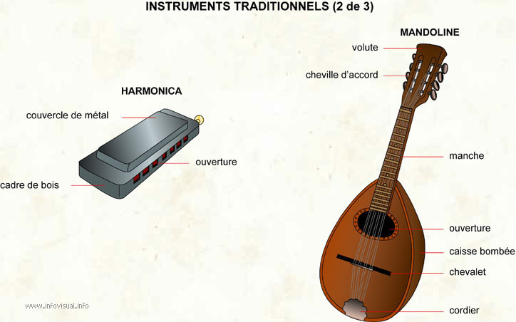 Instruments traditionnels (2 de 3)