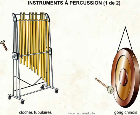 Instruments à percussion 1