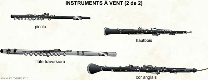 Instruments à vent (2 de 2)