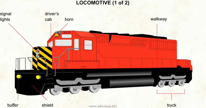 Locomotive (1 of 2)