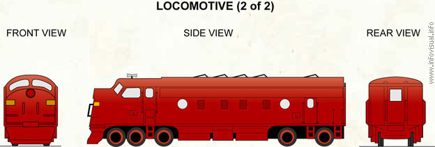 Locomotive (2 of 2)