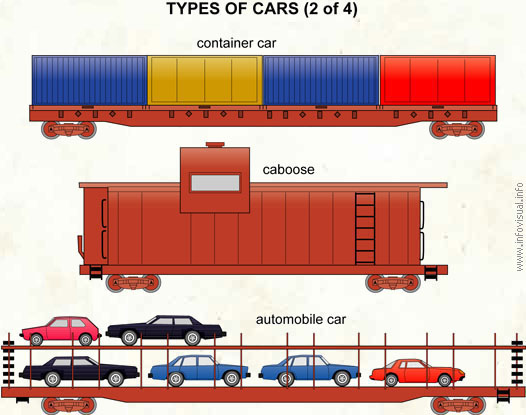 Types of cars (2 of 4)