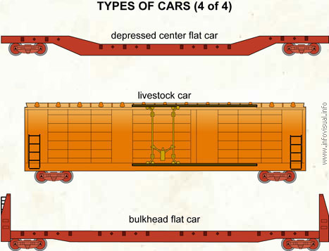Types of cars (4 of 4)