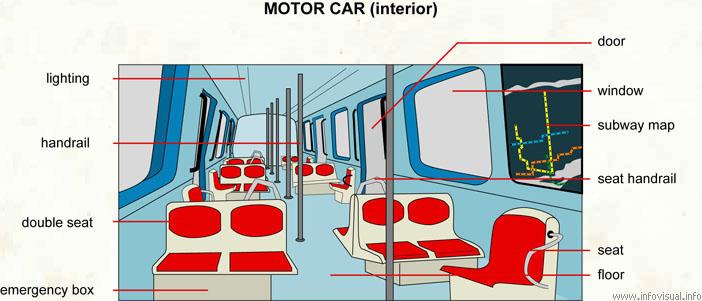 Motor car (interior)