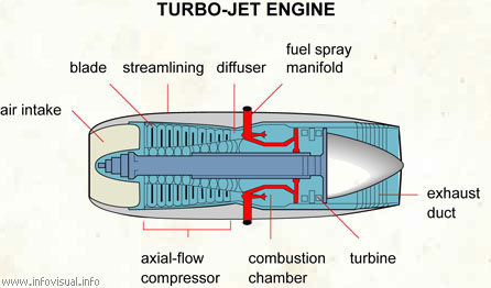 Turbo-jet engine