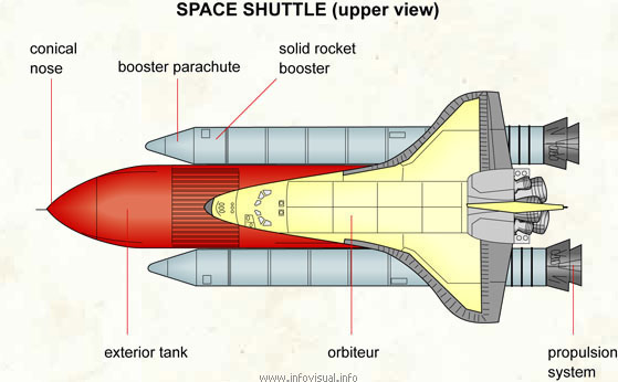 Space shuttle (upper view)