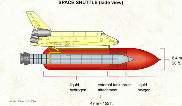 Space shuttle (side view)