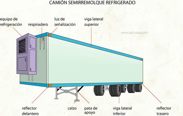 Camión semirremolque refrigerado