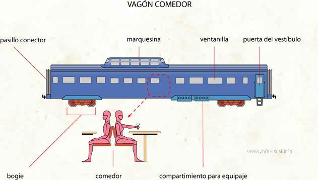 Vagón comedor