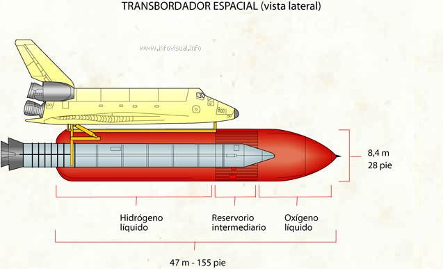 Transbordador espacial (vista lateral)