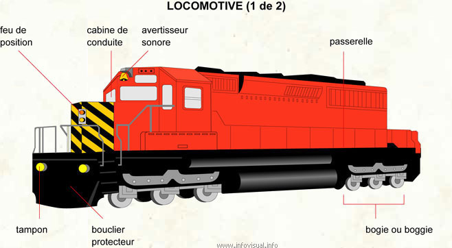 Locomotive (1 de 2)