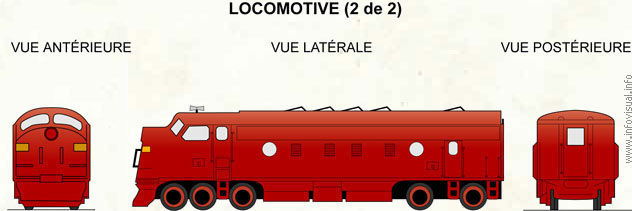Locomotive (2 de 2)