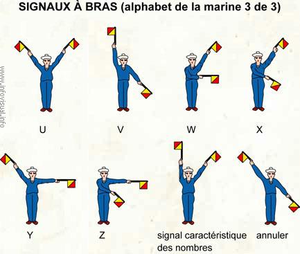 Signaux à bras (3)