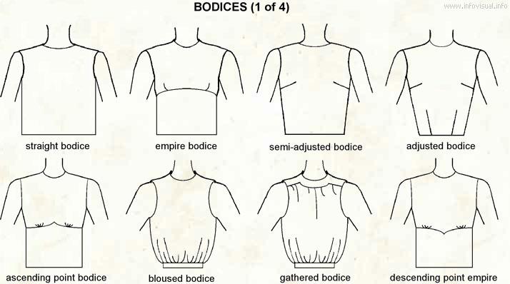 Empire Bodice