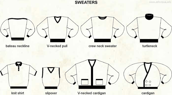 sweater visual dictionary