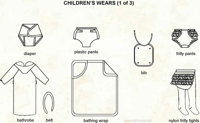 Children wears
