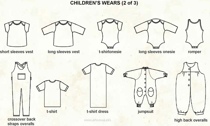 Children's wears
