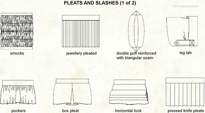 Pleats and slashes