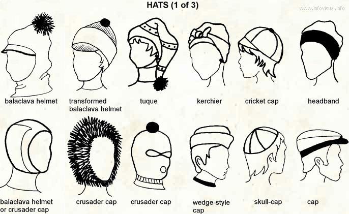 c198d69efaf Hats - Visual Dictionary