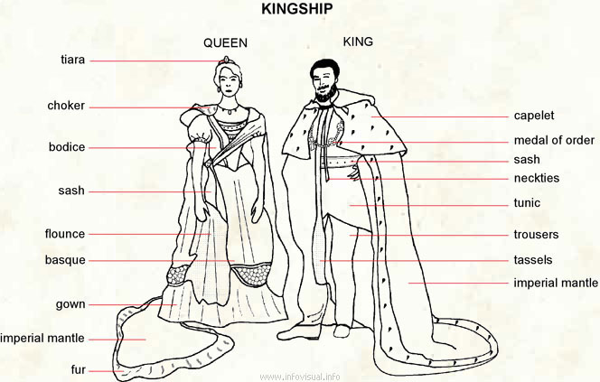 Kingship - Monarch
