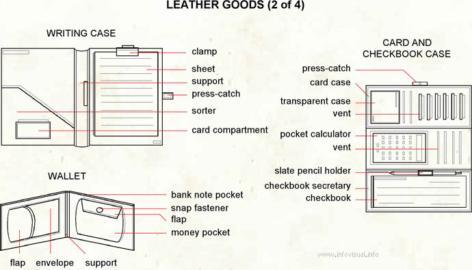 Leather goods 2