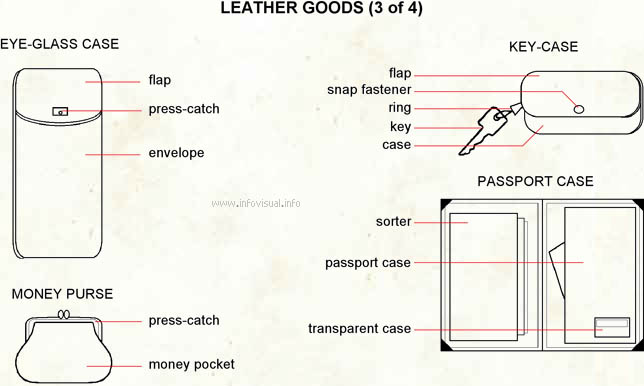Leather goods 3