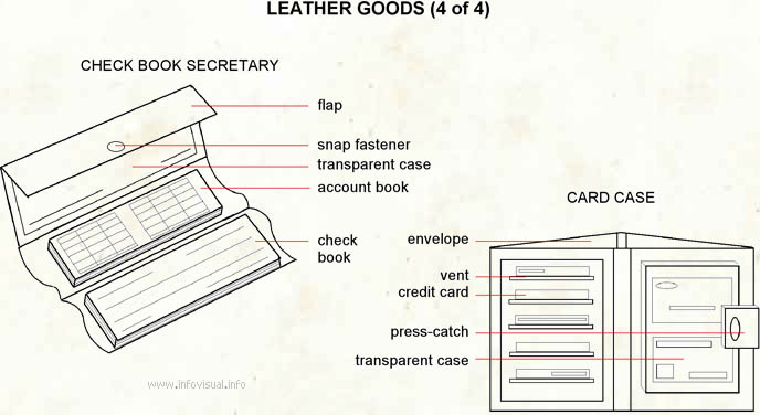 Leather goods 4
