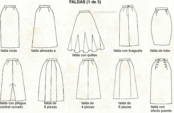 c8dbb33dba Faldas - El Diccionario Visual