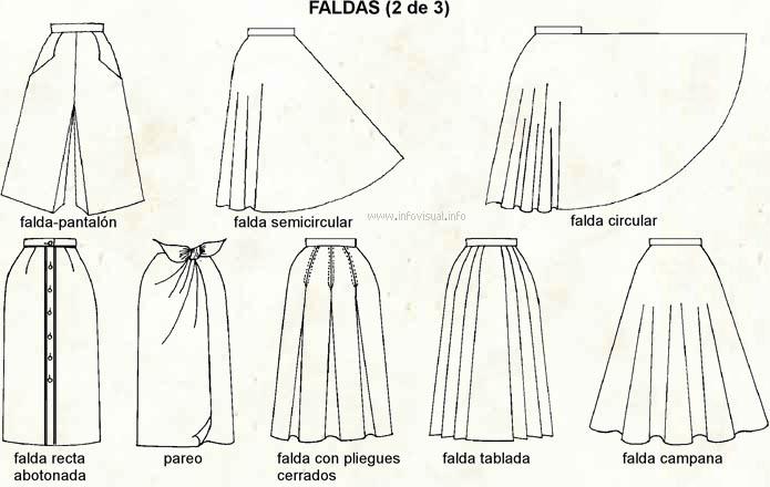 eafb468127 Falda - El Diccionario Visual