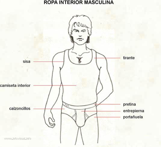 Ropa interior masculina - El Diccionario Visual d690b7901d8f