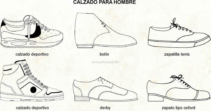 feb637bb6 Calzado hombre - El Diccionario Visual