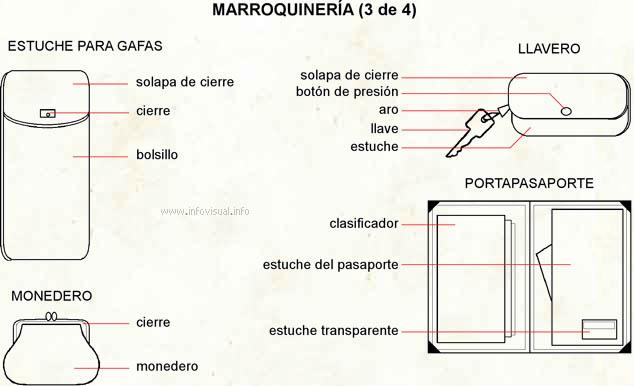 Marroquinería 3