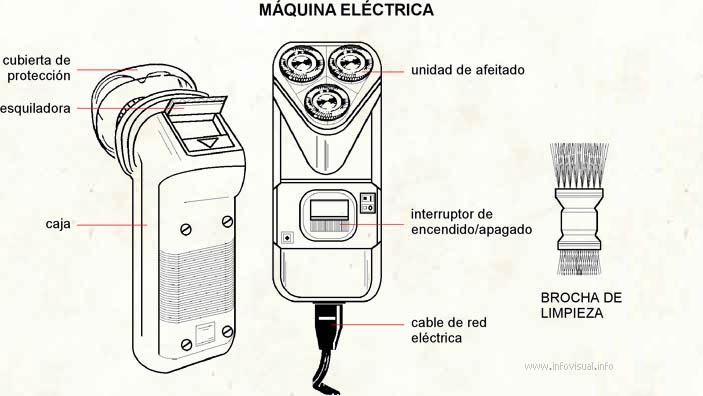 Máquina eléctrica