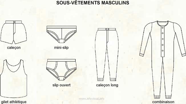 Sous-vêtement masculins