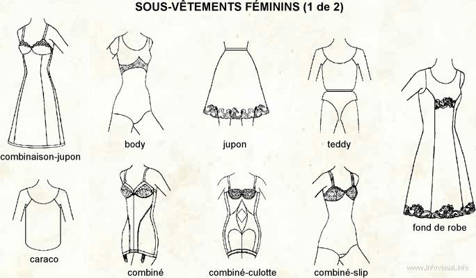 Sous-vêtement féminins