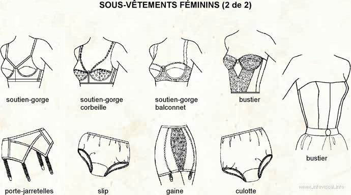 Sous-vêtement féminins 2