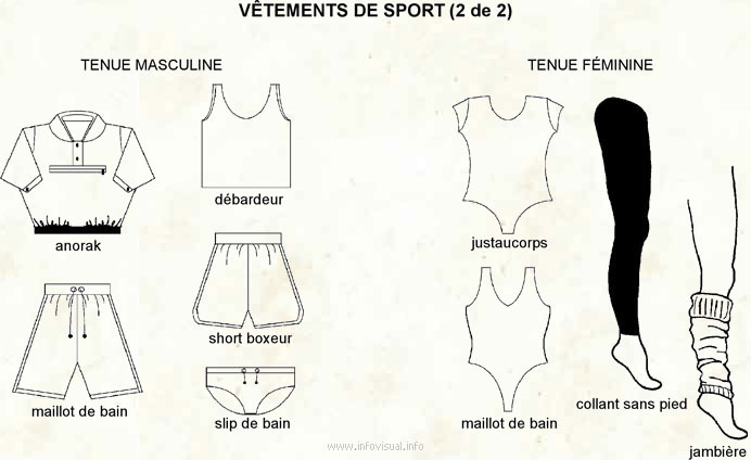 Vêtement de sport 2