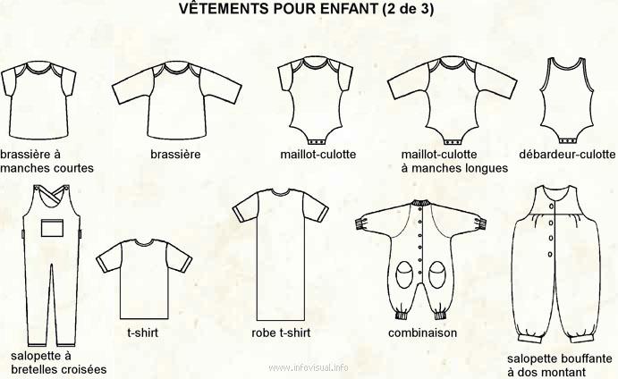 Vêtements pour enfant 2