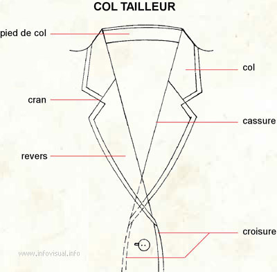 Col tailleur
