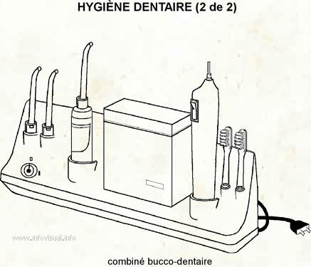 Hygiène dentaire 2